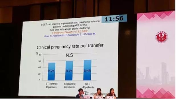 日本英医院生殖中心微刺激试管婴儿方案